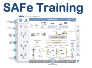 SAFe Training A2Z Academy Networks BV